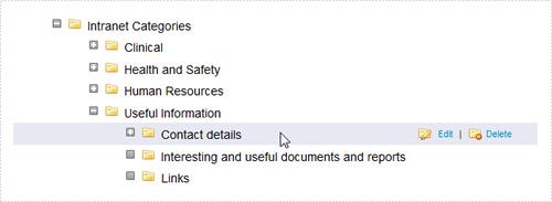 intranet-categories