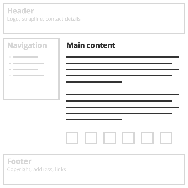 Main content: the primary part of the site edited by CMS users.