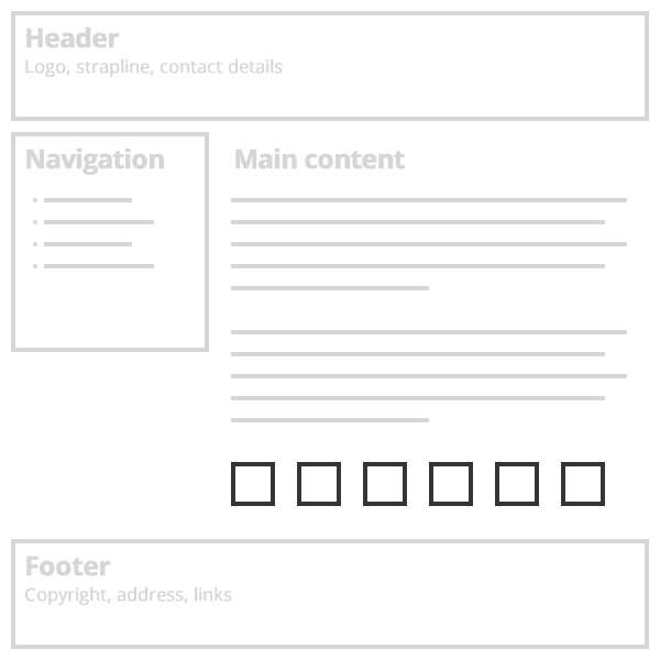 Extra content: content added by the user and displayed by the template.